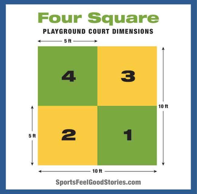 Quatre règles carrées, stratégies, faits amusants