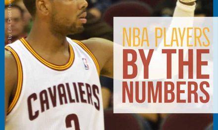 Joueurs NBA: hauteur, envergure, vertical