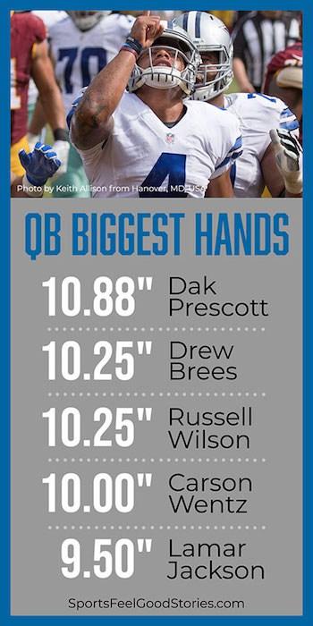 Tableau des plus grosses mains des quarts de la NFL