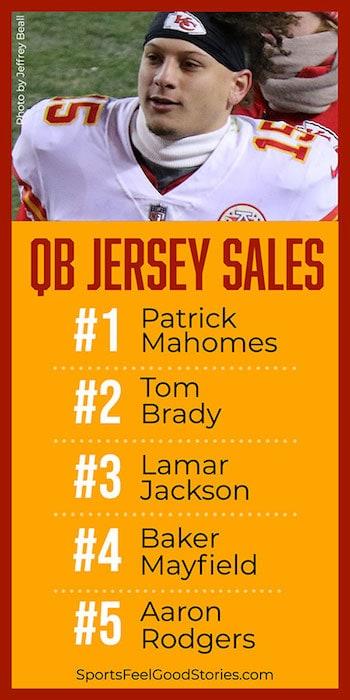 Ventes populaires de maillots NFL QB